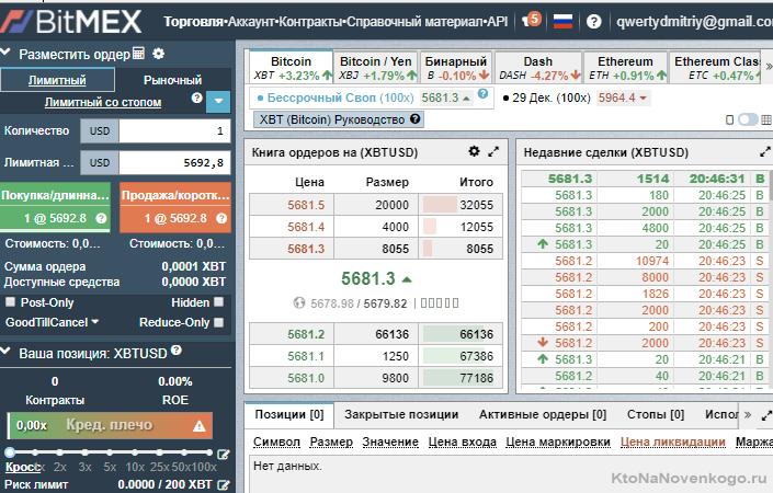 Биржа криптовалют BitMEX